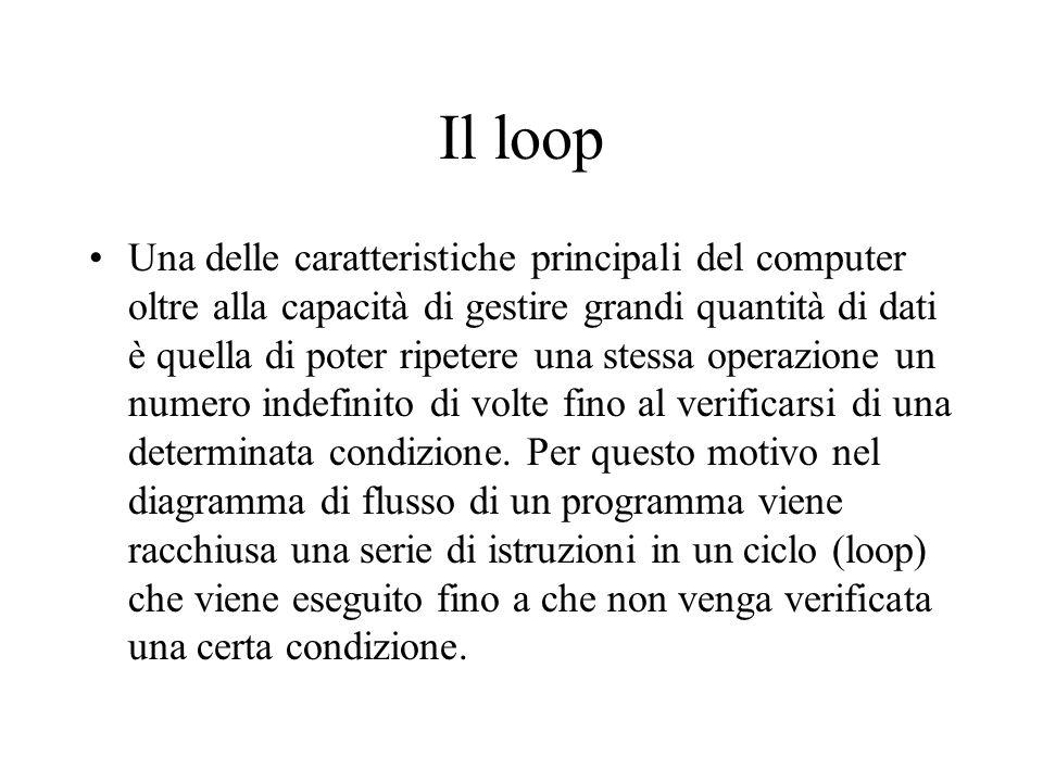 Il loop Una delle caratteristiche principali del computer oltre alla capacità di gestire grandi quantità di dati è quella di poter ripetere una stessa operazione un numero indefinito di volte fino al verificarsi di una determinata condizione.