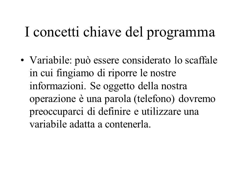 I concetti chiave del programma Variabile: può essere considerato lo scaffale in cui fingiamo di riporre le nostre informazioni. Se oggetto della nost
