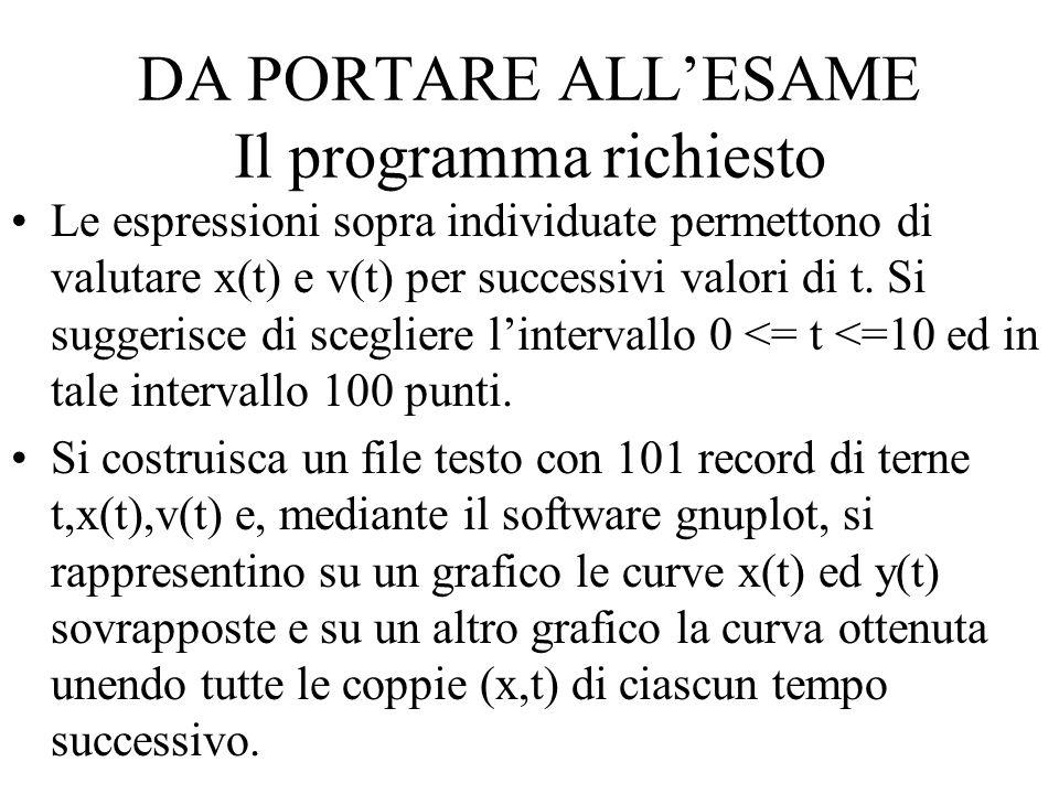 DA PORTARE ALL'ESAME Il programma richiesto Le espressioni sopra individuate permettono di valutare x(t) e v(t) per successivi valori di t.