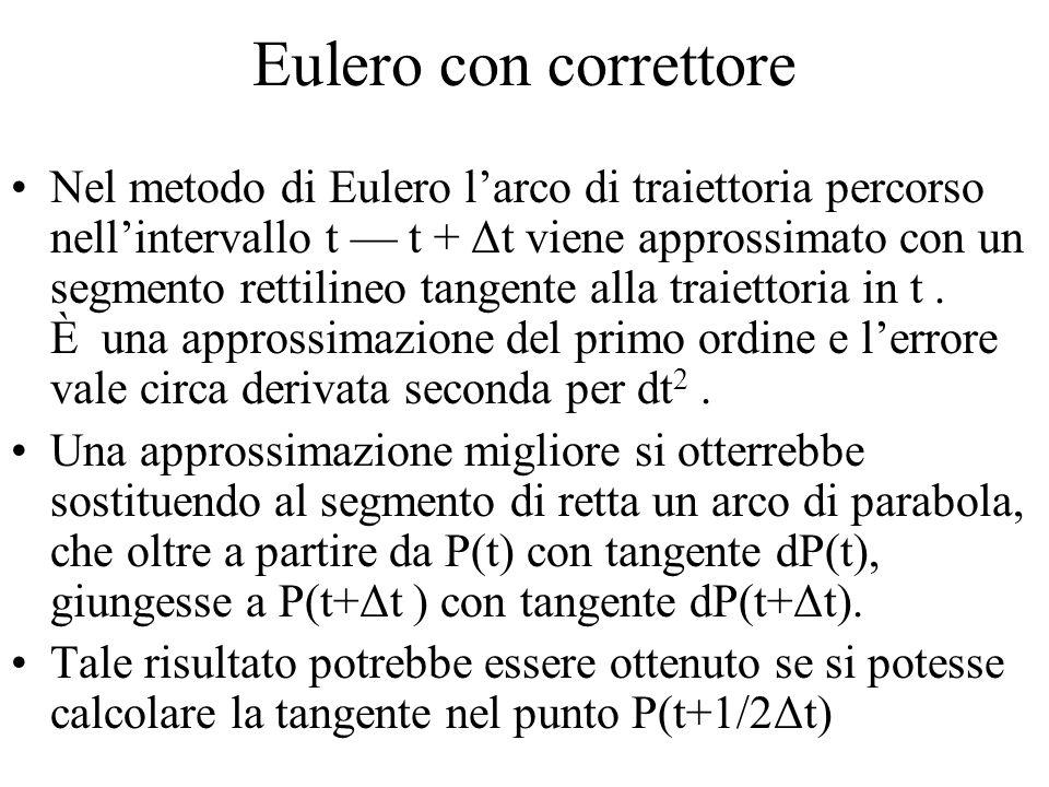 Eulero con correttore Nel metodo di Eulero l'arco di traiettoria percorso nell'intervallo t — t + Δt viene approssimato con un segmento rettilineo tangente alla traiettoria in t.