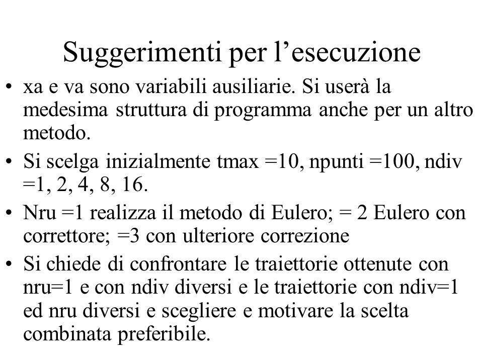 Suggerimenti per l'esecuzione xa e va sono variabili ausiliarie.