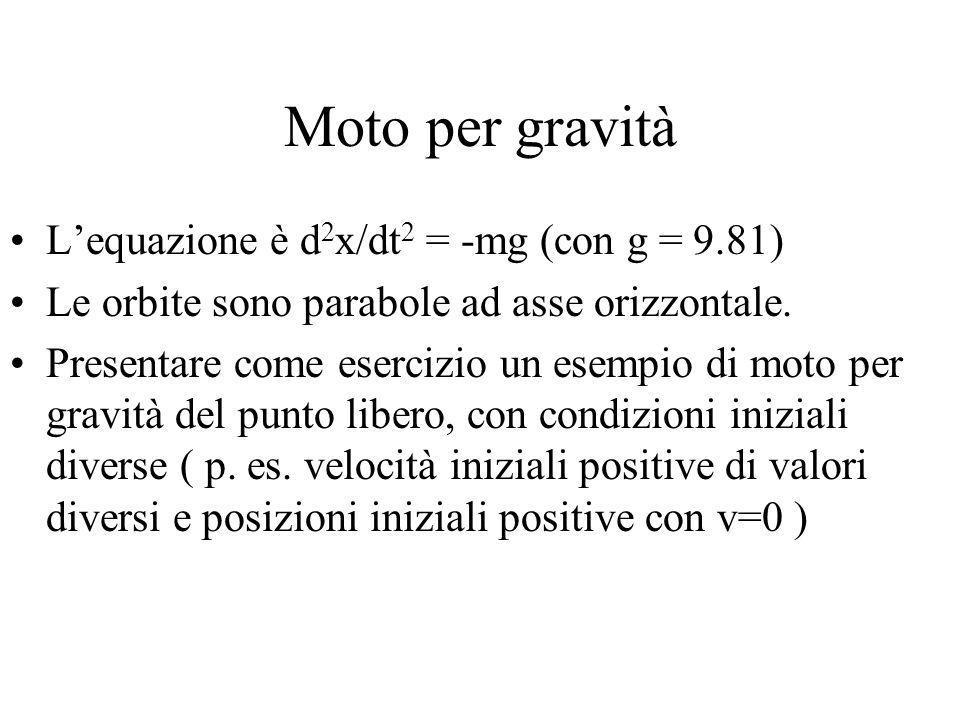 Moto per gravità L'equazione è d 2 x/dt 2 = -mg (con g = 9.81) Le orbite sono parabole ad asse orizzontale.