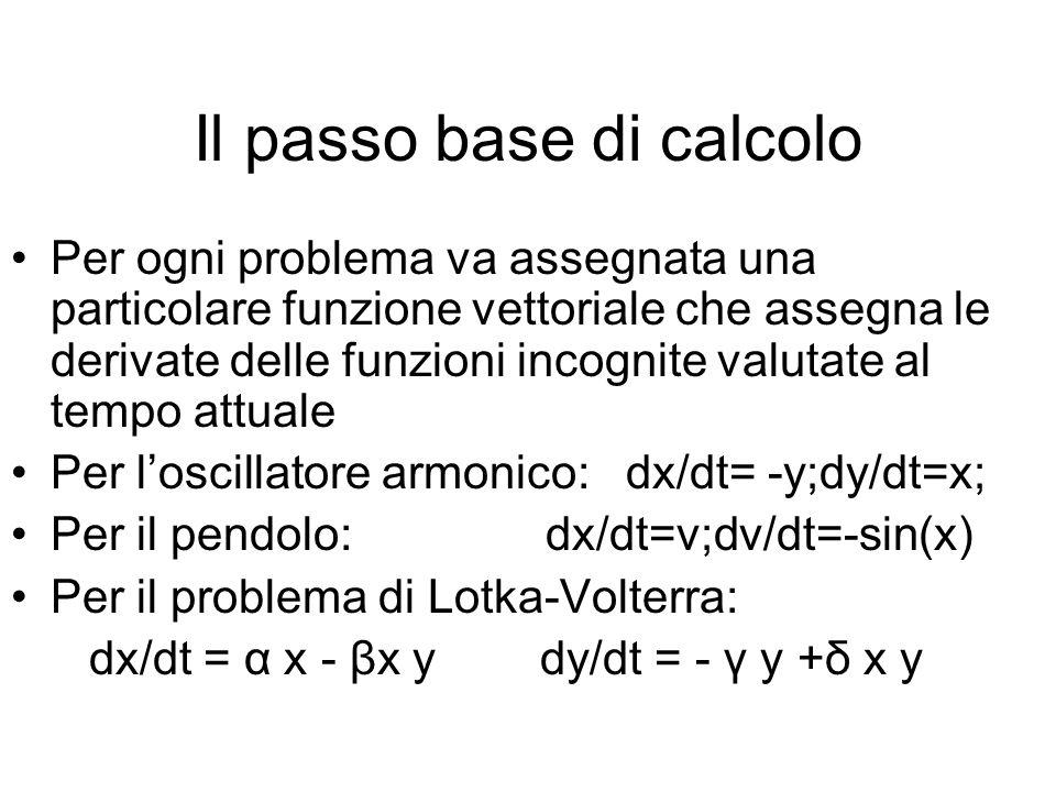 Il passo base di calcolo Per ogni problema va assegnata una particolare funzione vettoriale che assegna le derivate delle funzioni incognite valutate al tempo attuale Per l'oscillatore armonico: dx/dt= -y;dy/dt=x; Per il pendolo: dx/dt=v;dv/dt=-sin(x) Per il problema di Lotka-Volterra: dx/dt = α x - βx y dy/dt = - γ y +δ x y