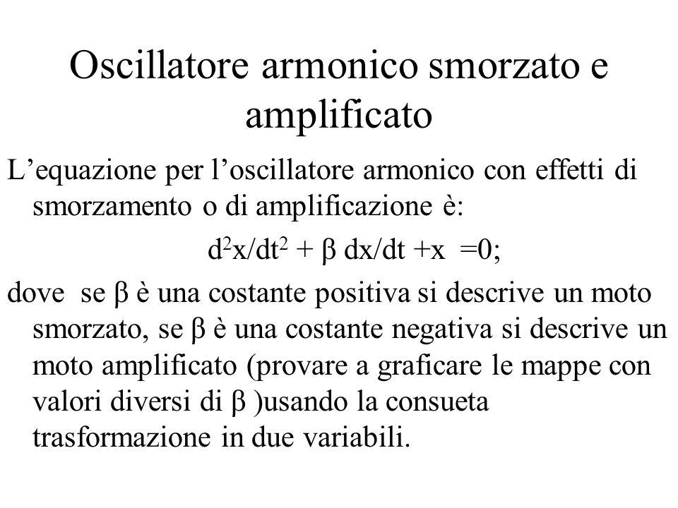 Oscillatore armonico smorzato e amplificato L'equazione per l'oscillatore armonico con effetti di smorzamento o di amplificazione è: d 2 x/dt 2 + β dx/dt +x =0; dove se β è una costante positiva si descrive un moto smorzato, se β è una costante negativa si descrive un moto amplificato (provare a graficare le mappe con valori diversi di β )usando la consueta trasformazione in due variabili.