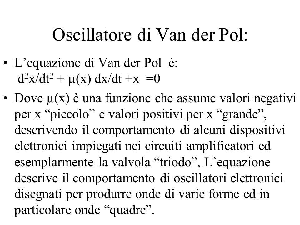 Oscillatore di Van der Pol: L'equazione di Van der Pol è: d 2 x/dt 2 + µ(x) dx/dt +x =0 Dove µ(x) è una funzione che assume valori negativi per x piccolo e valori positivi per x grande , descrivendo il comportamento di alcuni dispositivi elettronici impiegati nei circuiti amplificatori ed esemplarmente la valvola triodo , L'equazione descrive il comportamento di oscillatori elettronici disegnati per produrre onde di varie forme ed in particolare onde quadre .