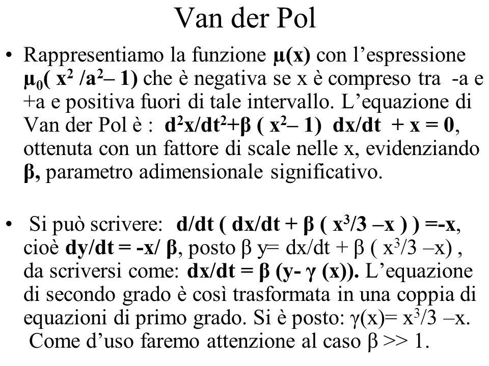Van der Pol Rappresentiamo la funzione µ(x) con l'espressione µ 0 ( x 2 /a 2 – 1) che è negativa se x è compreso tra -a e +a e positiva fuori di tale intervallo.