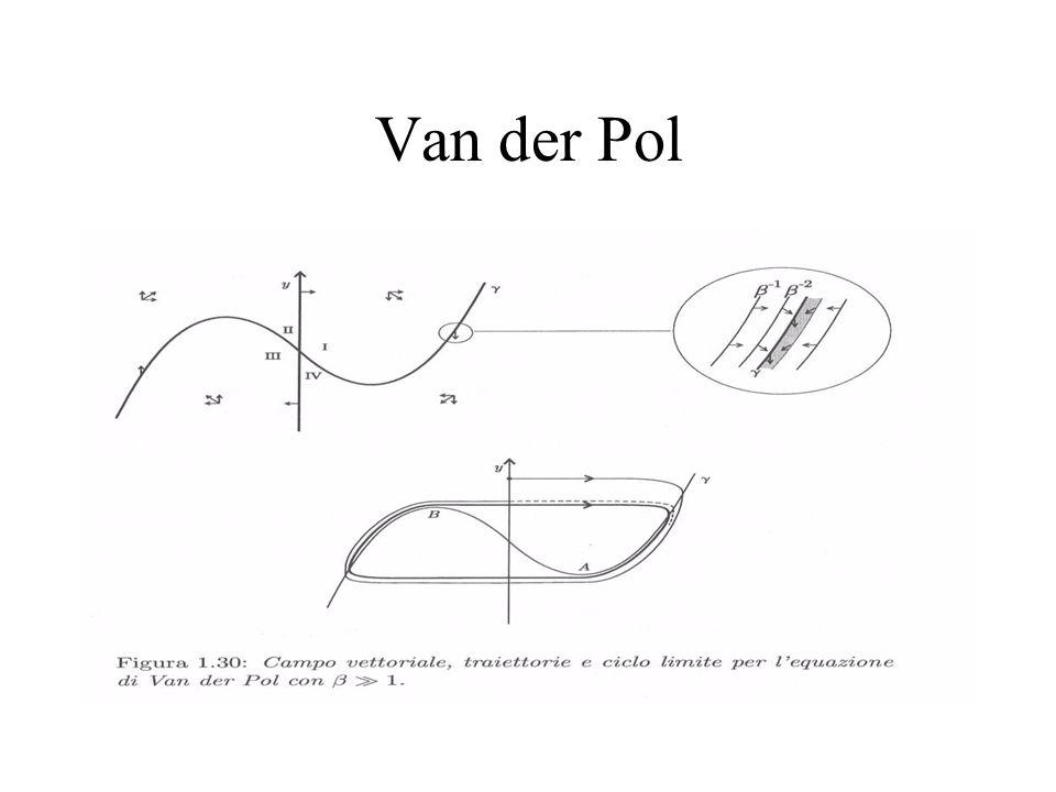 Van der Pol