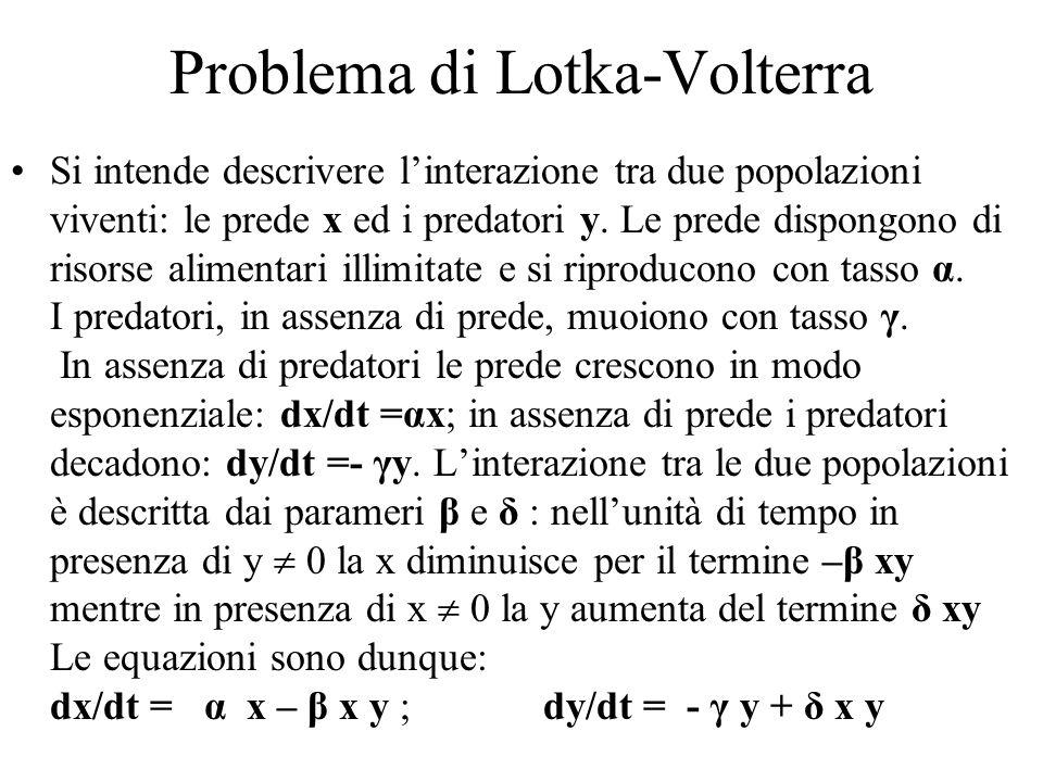Problema di Lotka-Volterra Si intende descrivere l'interazione tra due popolazioni viventi: le prede x ed i predatori y.