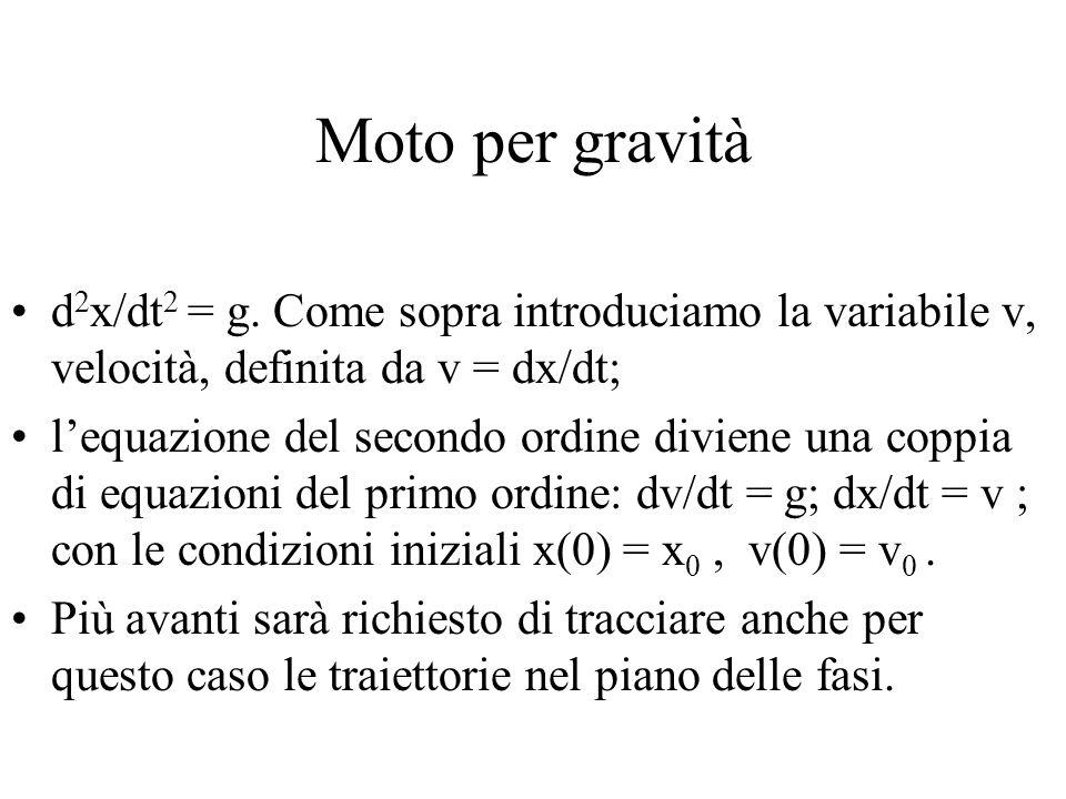 Moto per gravità d 2 x/dt 2 = g.