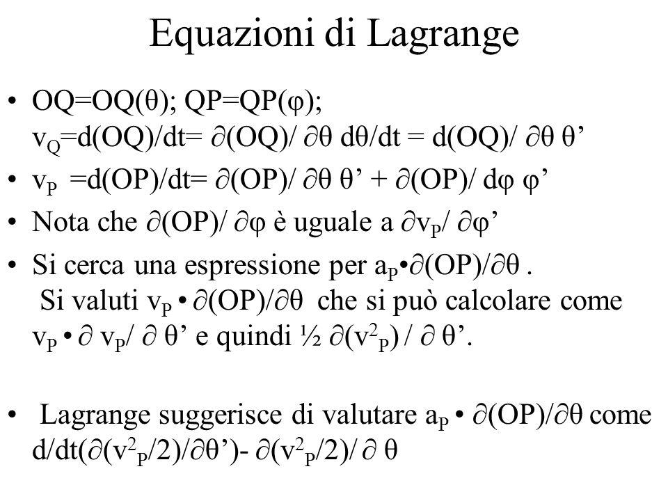 Equazioni di Lagrange OQ=OQ(θ); QP=QP(φ); v Q =d(OQ)/dt=  (OQ)/  θ dθ/dt = d(OQ)/  θ θ' v P =d(OP)/dt=  (OP)/  θ θ' +  (OP)/ dφ φ' Nota che  (OP)/  φ è uguale a  v P /  φ' Si cerca una espressione per a P  (OP)/  θ.