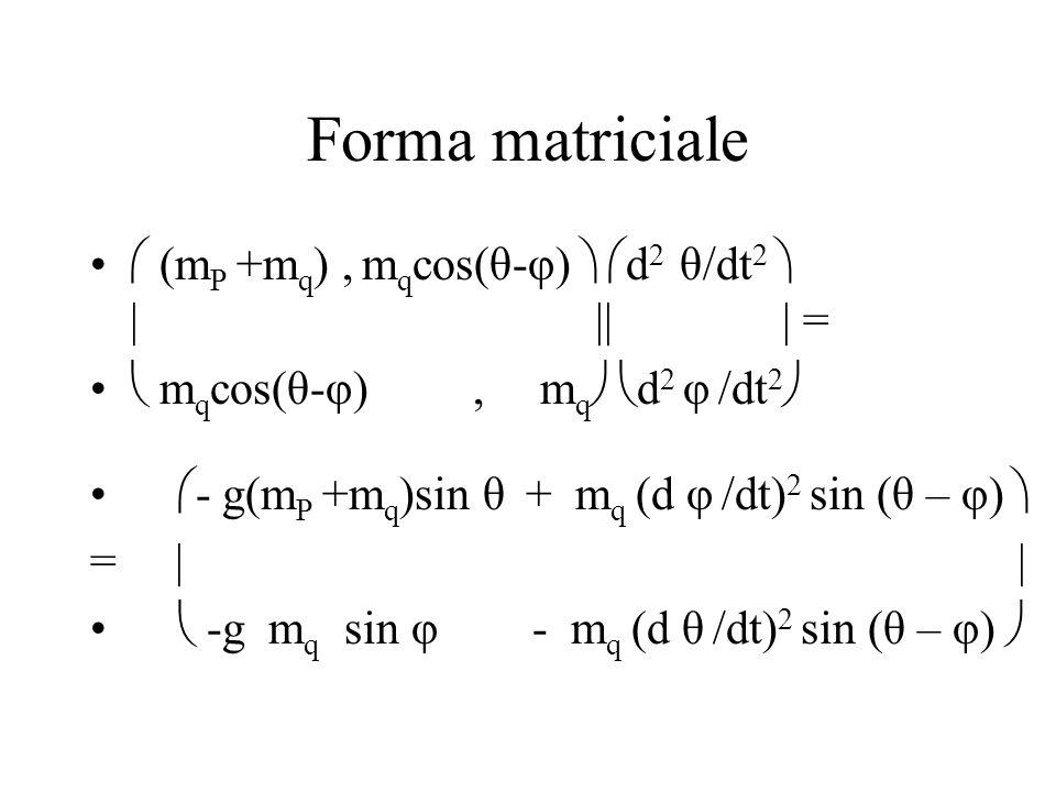 Forma matriciale  (m P +m q ), m q cos(θ-φ)   d 2 θ/dt 2  | || | =  m q cos(θ-φ), m q   d 2 φ /dt 2   - g(m P +m q )sin θ + m q (d φ /dt) 2 sin (θ – φ)  = | |  -g m q sin φ - m q (d θ /dt) 2 sin (θ – φ) 