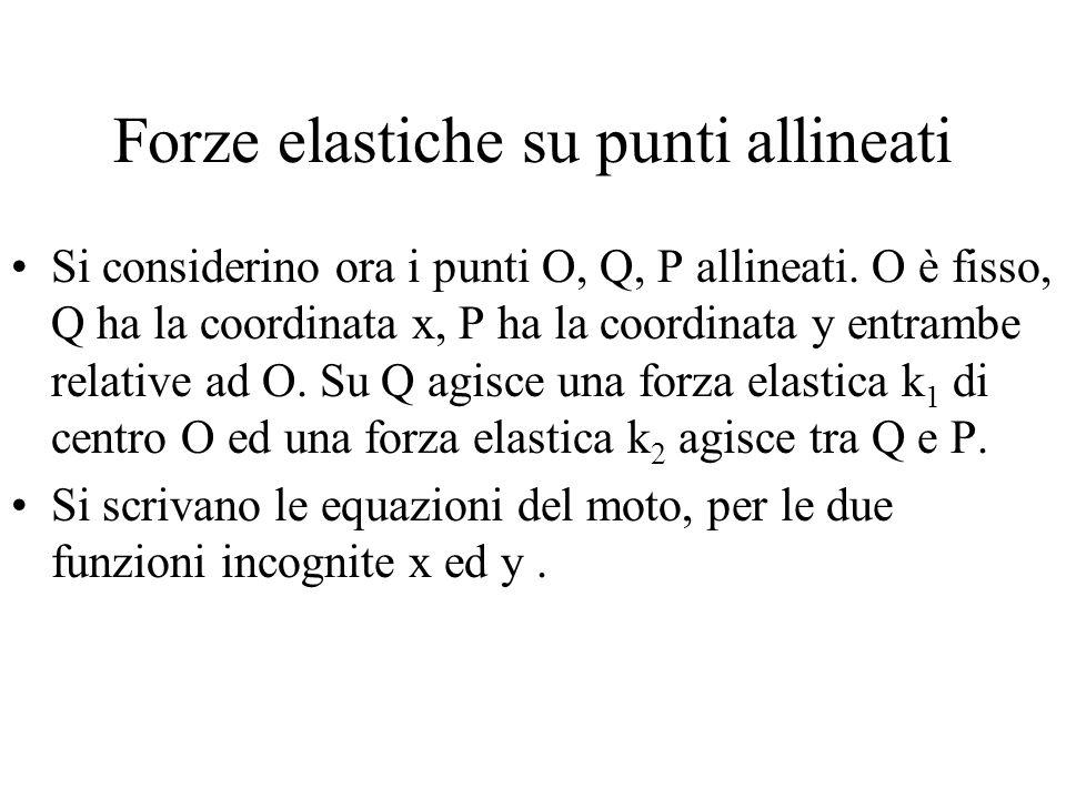 Forze elastiche su punti allineati Si considerino ora i punti O, Q, P allineati.