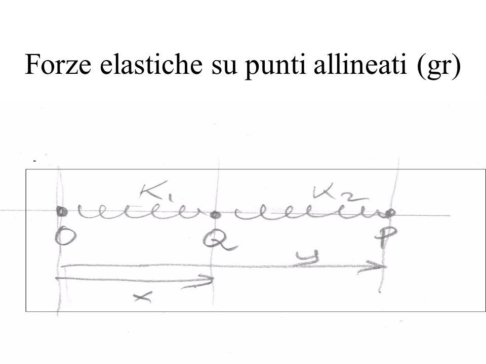 Forze elastiche su punti allineati (gr)