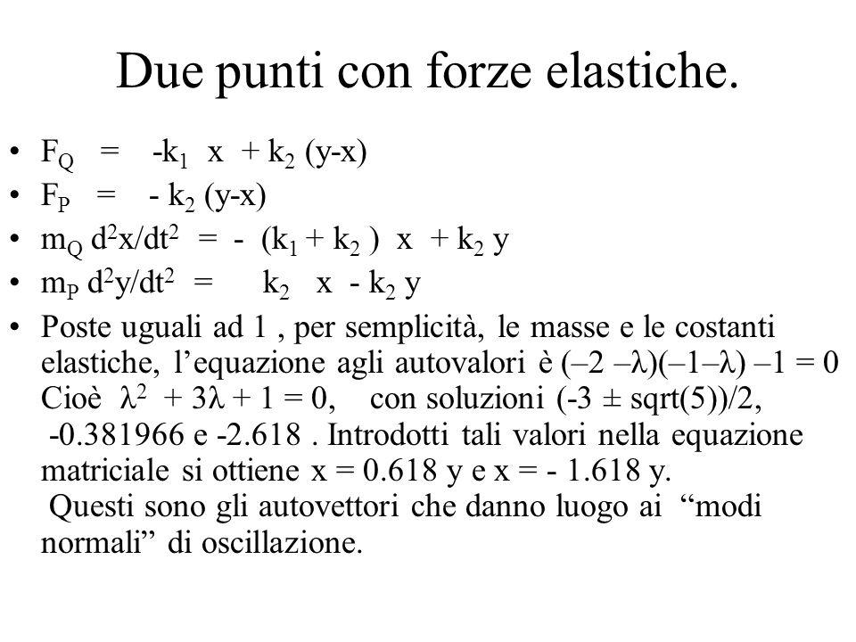 Due punti con forze elastiche.
