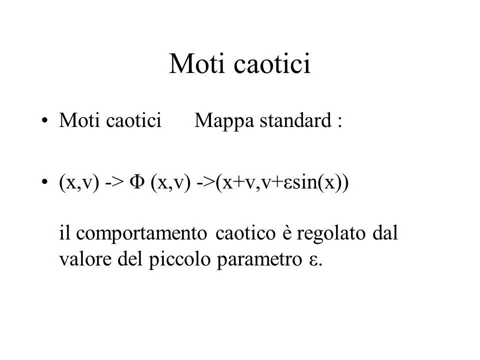 Moti caotici Moti caotici Mappa standard : (x,v) -> Φ (x,v) ->(x+v,v+εsin(x)) il comportamento caotico è regolato dal valore del piccolo parametro ε.