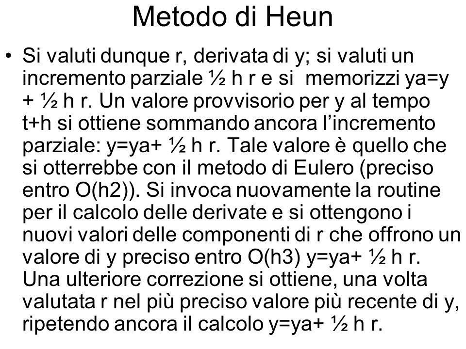 Metodo di Heun Si valuti dunque r, derivata di y; si valuti un incremento parziale ½ h r e si memorizzi ya=y + ½ h r.