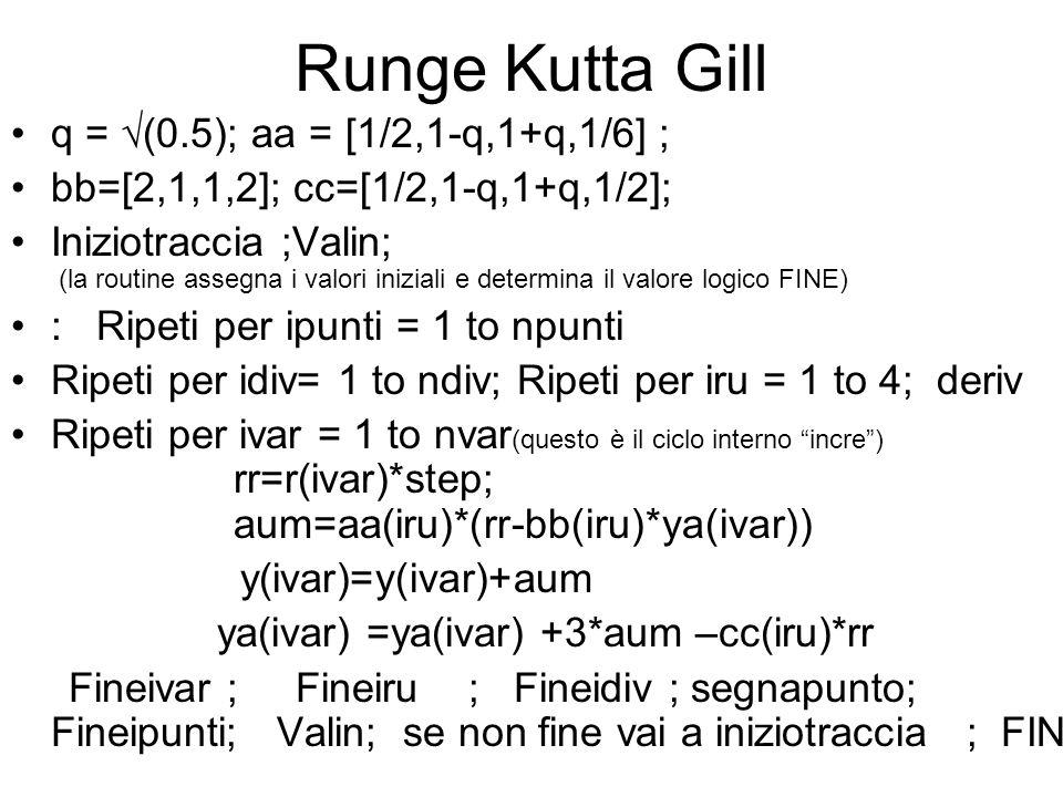 Runge Kutta Gill q =  (0.5); aa = [1/2,1-q,1+q,1/6] ; bb=[2,1,1,2]; cc=[1/2,1-q,1+q,1/2]; Iniziotraccia ;Valin; (la routine assegna i valori iniziali e determina il valore logico FINE) : Ripeti per ipunti = 1 to npunti Ripeti per idiv= 1 to ndiv; Ripeti per iru = 1 to 4; deriv Ripeti per ivar = 1 to nvar (questo è il ciclo interno incre ) rr=r(ivar)*step; aum=aa(iru)*(rr-bb(iru)*ya(ivar)) y(ivar)=y(ivar)+aum ya(ivar) =ya(ivar) +3*aum –cc(iru)*rr Fineivar ; Fineiru ; Fineidiv ; segnapunto; Fineipunti; Valin; se non fine vai a iniziotraccia ; FINE