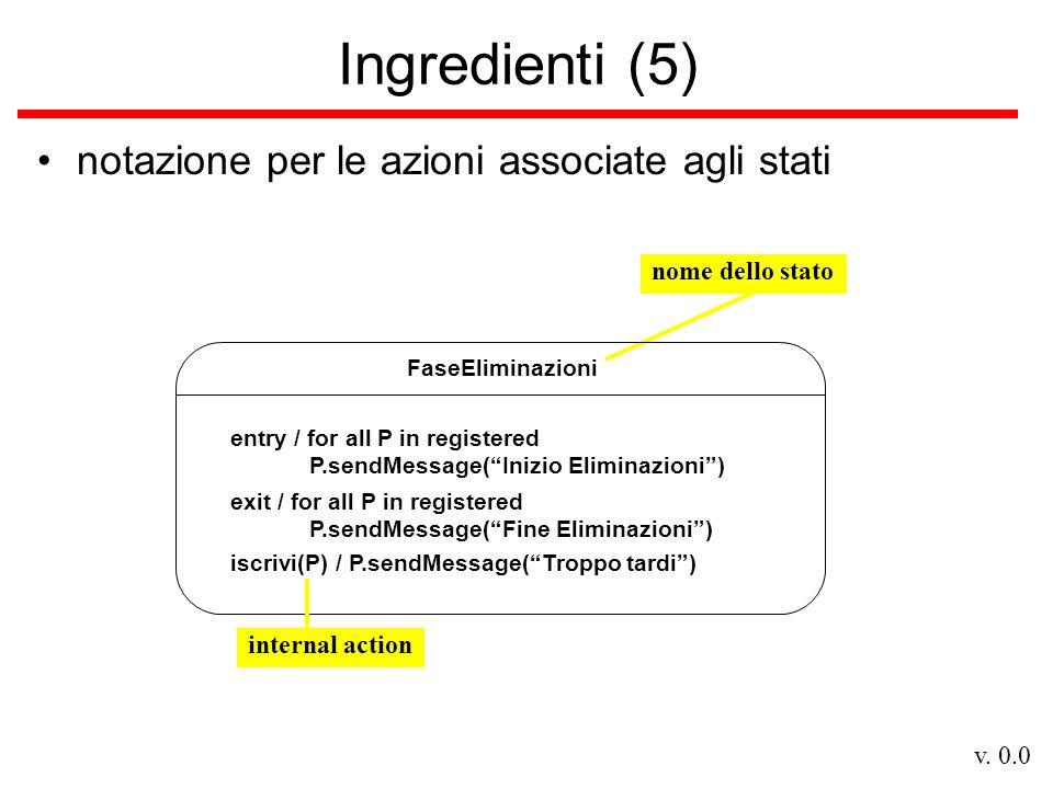 """v. 0.0 nome dello stato Ingredienti (5) notazione per le azioni associate agli stati FaseEliminazioni entry / for all P in registered P.sendMessage(""""I"""