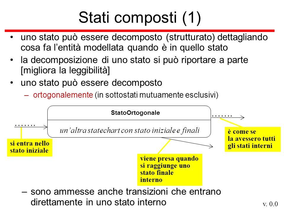 v. 0.0 si entra nello stato iniziale Stati composti (1) uno stato può essere decomposto (strutturato) dettagliando cosa fa l'entità modellata quando è
