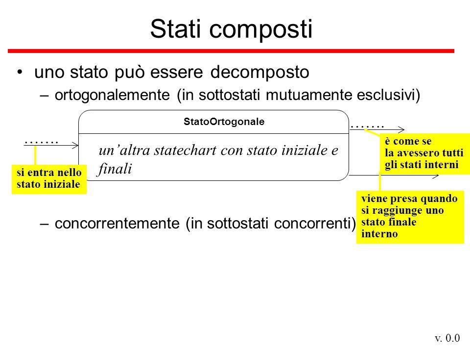 v. 0.0 Stati composti uno stato può essere decomposto –ortogonalemente (in sottostati mutuamente esclusivi) –concorrentemente (in sottostati concorren
