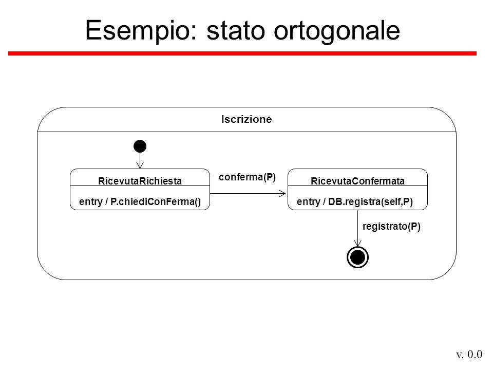v. 0.0 Esempio: stato ortogonale Iscrizione conferma(P) RicevutaRichiesta entry / P.chiediConFerma() RicevutaConfermata entry / DB.registra(self,P) re