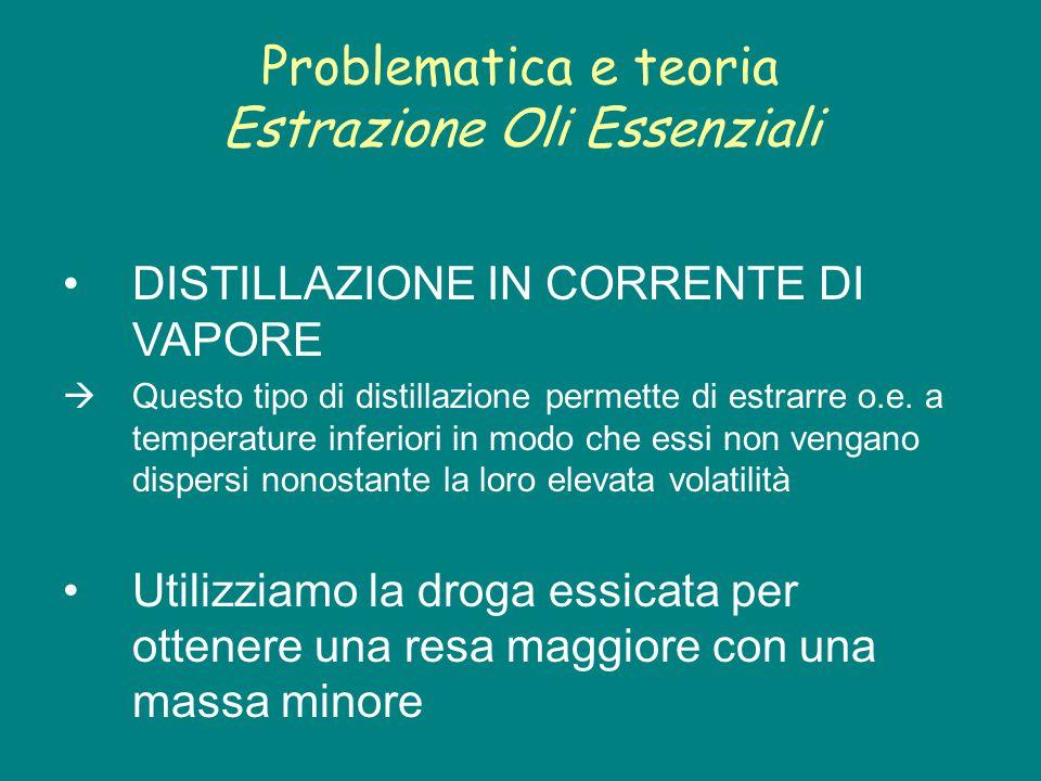 Problematica e teoria Estrazione Oli Essenziali DISTILLAZIONE IN CORRENTE DI VAPORE  Questo tipo di distillazione permette di estrarre o.e. a tempera