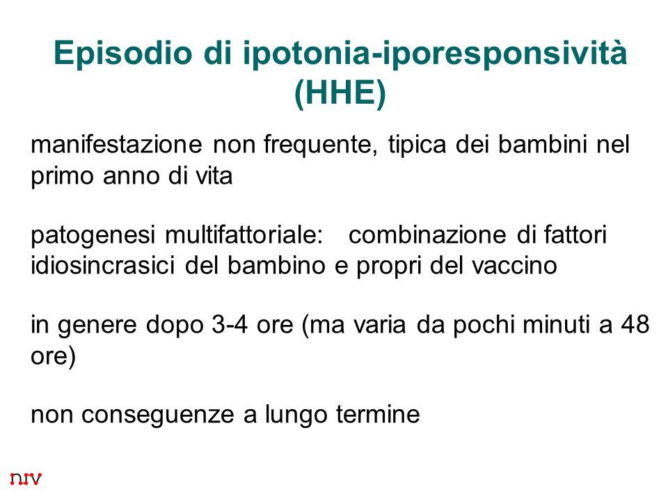 14 Episodio di ipotonia-iporesponsività (HHE) manifestazione non frequente, tipica dei bambini nel primo anno di vita patogenesi multifattoriale: combinazione di fattori idiosincrasici del bambino e propri del vaccino in genere dopo 3-4 ore (ma varia da pochi minuti a 48 ore) non conseguenze a lungo termine