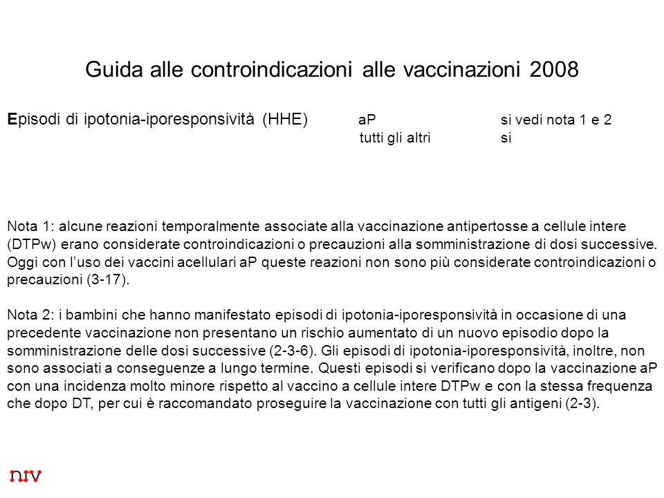 16 Guida alle controindicazioni alle vaccinazioni 2008 Episodi di ipotonia-iporesponsività (HHE) aP si vedi nota 1 e 2 tutti gli altri si Nota 1: alcu