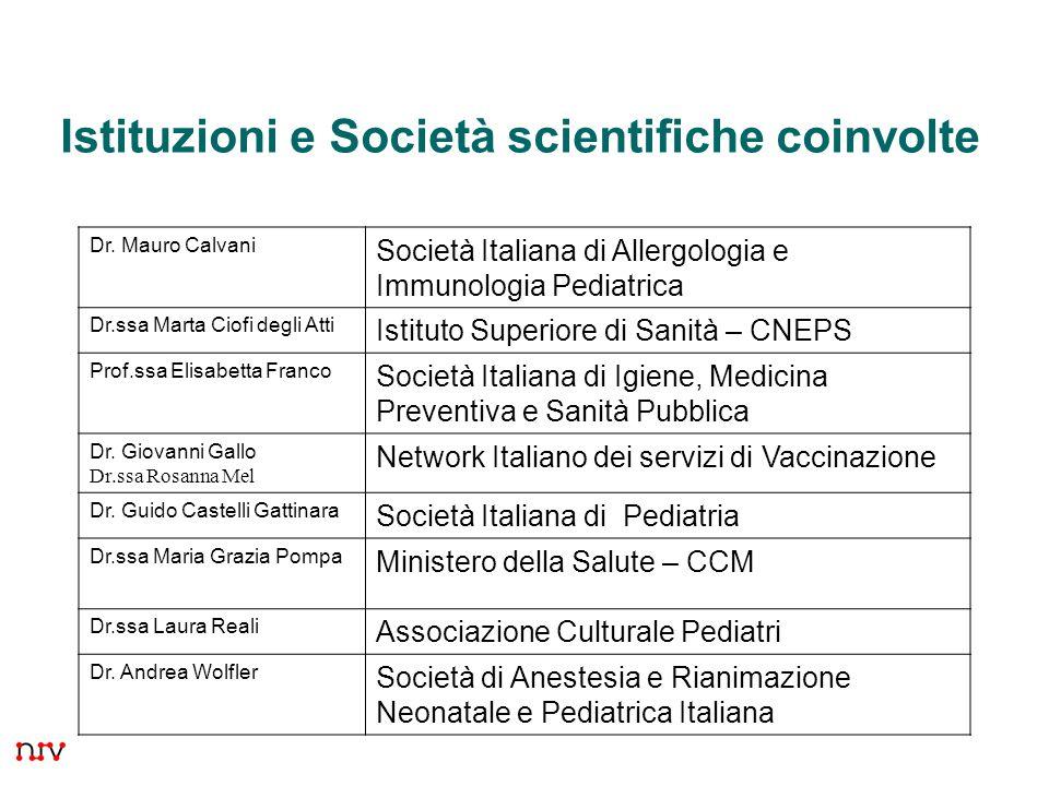 2 Istituzioni e Società scientifiche coinvolte Dr. Mauro Calvani Società Italiana di Allergologia e Immunologia Pediatrica Dr.ssa Marta Ciofi degli At