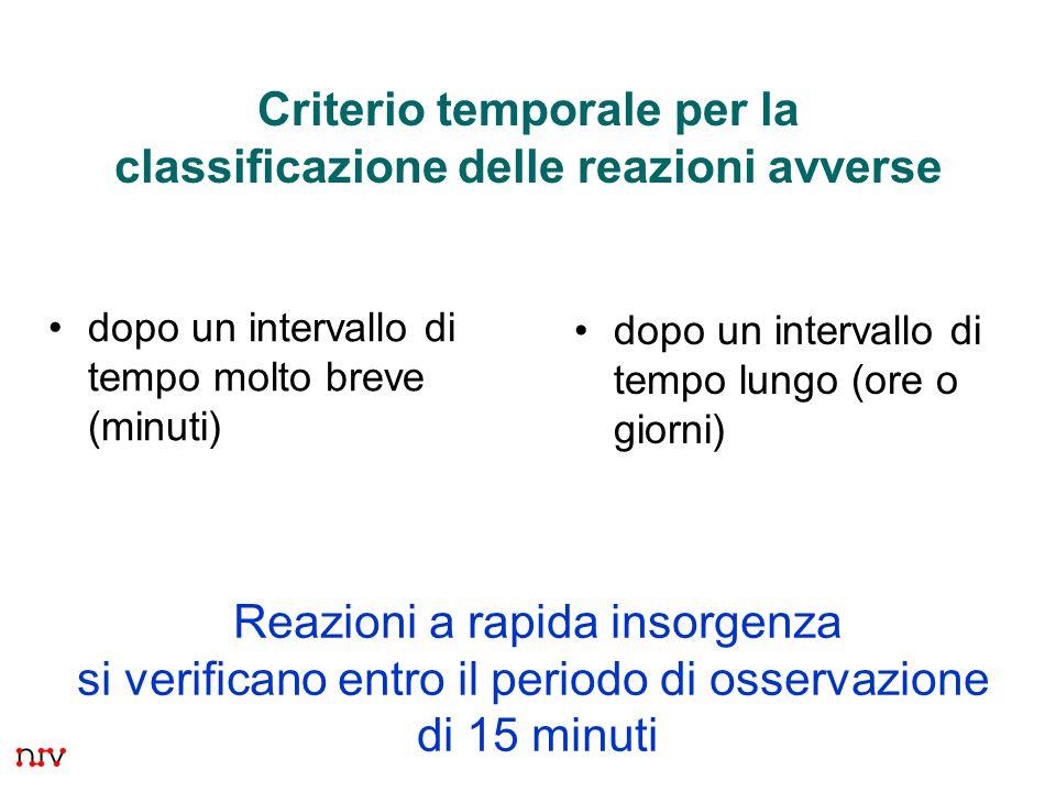 5 Criterio temporale per la classificazione delle reazioni avverse dopo un intervallo di tempo molto breve (minuti) dopo un intervallo di tempo lungo (ore o giorni) Reazioni a rapida insorgenza si verificano entro il periodo di osservazione di 15 minuti