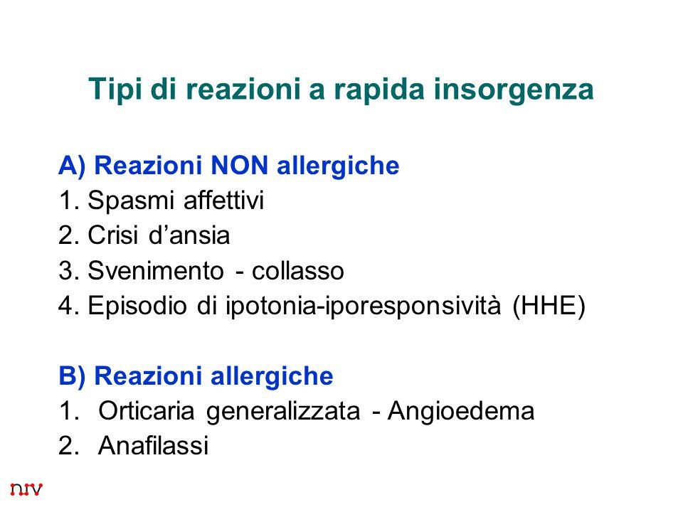 6 Tipi di reazioni a rapida insorgenza A) Reazioni NON allergiche 1. Spasmi affettivi 2. Crisi d'ansia 3. Svenimento - collasso 4. Episodio di ipotoni
