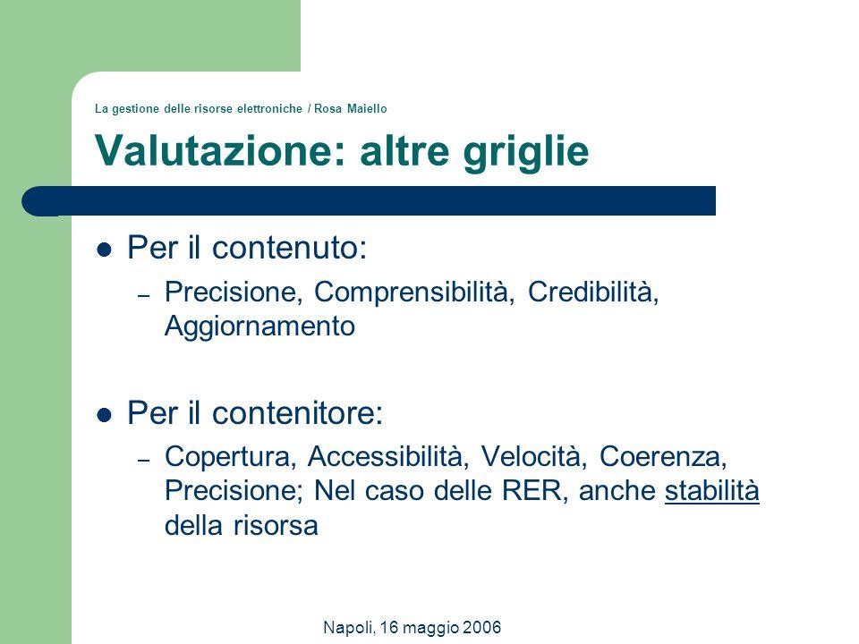 Napoli, 16 maggio 2006 La gestione delle risorse elettroniche / Rosa Maiello Valutazione: altre griglie Per il contenuto: – Precisione, Comprensibilit
