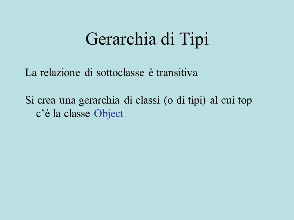 Gerarchia di Tipi La relazione di sottoclasse è transitiva Si crea una gerarchia di classi (o di tipi) al cui top c'è la classe Object