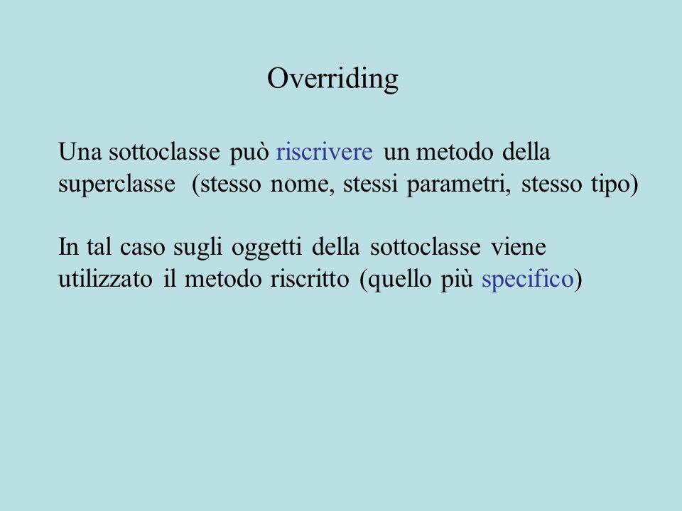 Una sottoclasse può riscrivere un metodo della superclasse (stesso nome, stessi parametri, stesso tipo) In tal caso sugli oggetti della sottoclasse viene utilizzato il metodo riscritto (quello più specifico) Overriding