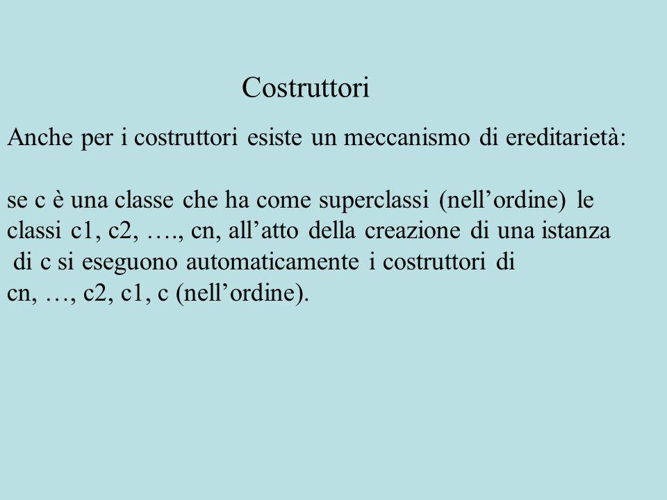 Anche per i costruttori esiste un meccanismo di ereditarietà: se c è una classe che ha come superclassi (nell'ordine) le classi c1, c2, …., cn, all'atto della creazione di una istanza di c si eseguono automaticamente i costruttori di cn, …, c2, c1, c (nell'ordine).