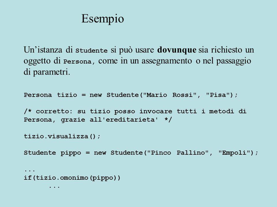 Un'istanza di Studente si può usare dovunque sia richiesto un oggetto di Persona, come in un assegnamento o nel passaggio di parametri.