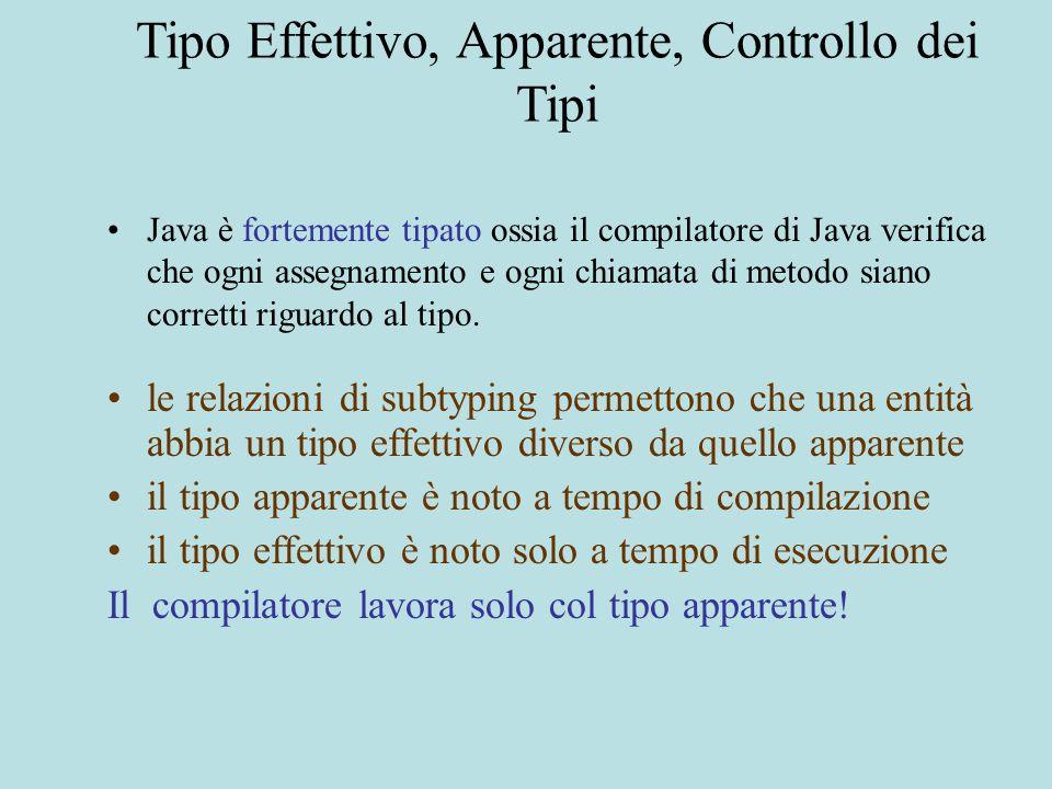 Tipo Effettivo, Apparente, Controllo dei Tipi Java è fortemente tipato ossia il compilatore di Java verifica che ogni assegnamento e ogni chiamata di metodo siano corretti riguardo al tipo.