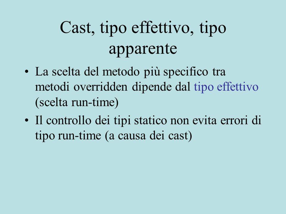 Cast, tipo effettivo, tipo apparente La scelta del metodo più specifico tra metodi overridden dipende dal tipo effettivo (scelta run-time) Il controllo dei tipi statico non evita errori di tipo run-time (a causa dei cast)