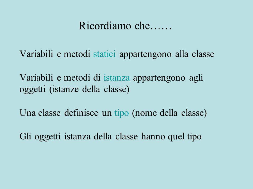 Ricordiamo che…… Variabili e metodi statici appartengono alla classe Variabili e metodi di istanza appartengono agli oggetti (istanze della classe) Una classe definisce un tipo (nome della classe) Gli oggetti istanza della classe hanno quel tipo