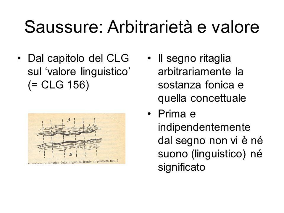 Saussure: Arbitrarietà e valore Dal capitolo del CLG sul 'valore linguistico' (= CLG 156) Il segno ritaglia arbitrariamente la sostanza fonica e quell