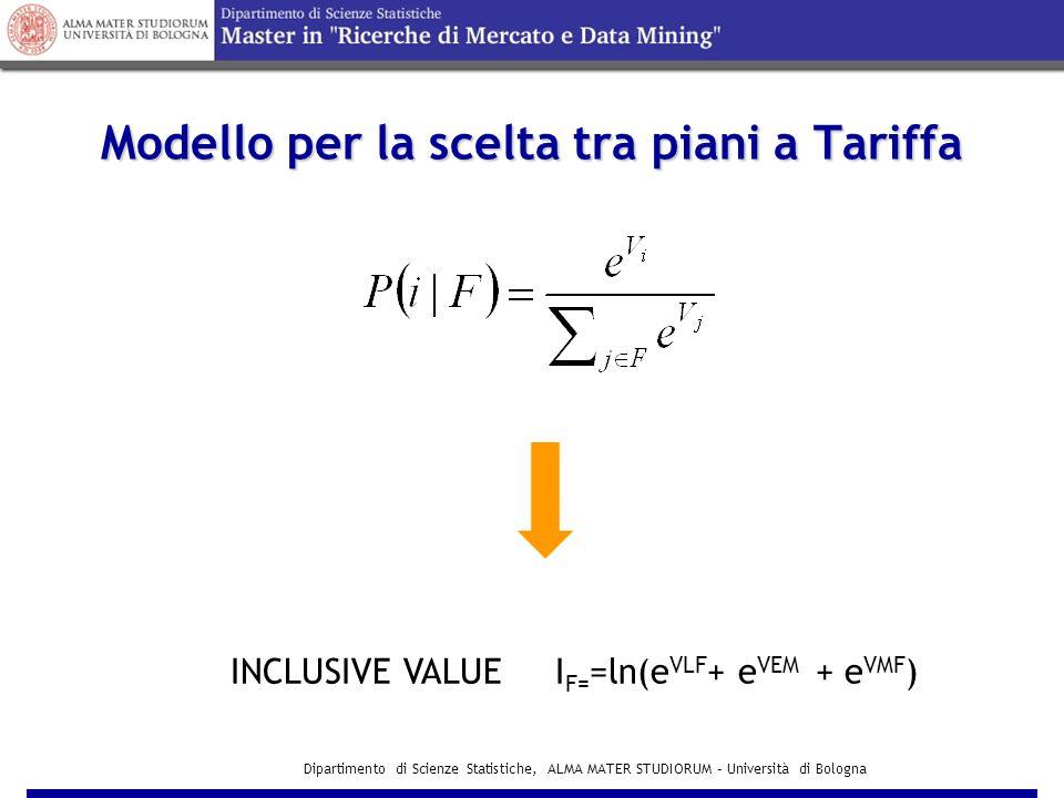 Dipartimento di Scienze Statistiche, ALMA MATER STUDIORUM – Università di Bologna Modello stimato per la scelta tra piani a Minuto Dal test del rappor