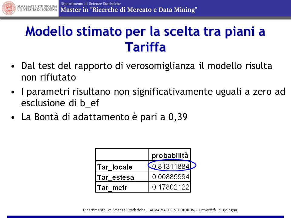 Dipartimento di Scienze Statistiche, ALMA MATER STUDIORUM – Università di Bologna Modello stimato per la scelta tra piani a Tariffa  2 = 0,39