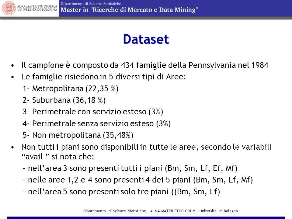 Dipartimento di Scienze Statistiche, ALMA MATER STUDIORUM – Università di Bologna Modello di scelta tra marche: il caso dei piani tariffari Di: Lucia