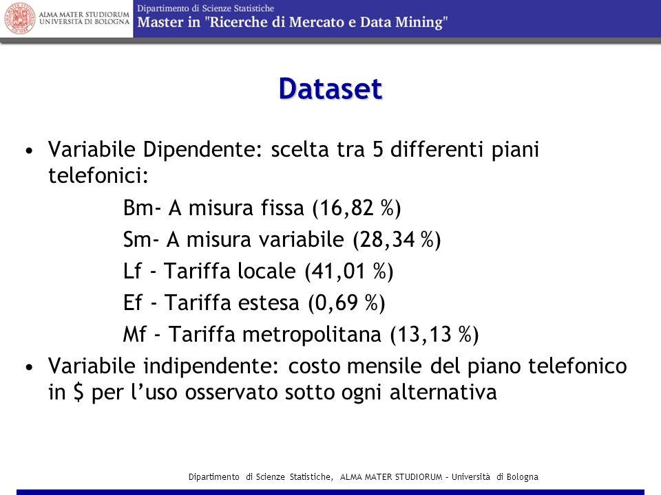 Dipartimento di Scienze Statistiche, ALMA MATER STUDIORUM – Università di Bologna Dataset Variabile Dipendente: scelta tra 5 differenti piani telefonici: Bm- A misura fissa (16,82 %) Sm- A misura variabile (28,34 %) Lf - Tariffa locale (41,01 %) Ef - Tariffa estesa (0,69 %) Mf - Tariffa metropolitana (13,13 %) Variabile indipendente: costo mensile del piano telefonico in $ per l'uso osservato sotto ogni alternativa