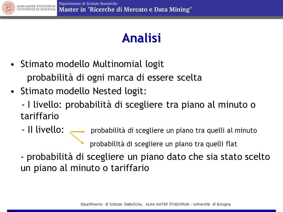 Dipartimento di Scienze Statistiche, ALMA MATER STUDIORUM – Università di Bologna Modello per la scelta tra Tipo di Piano V M = β M + μI M V F = μI F