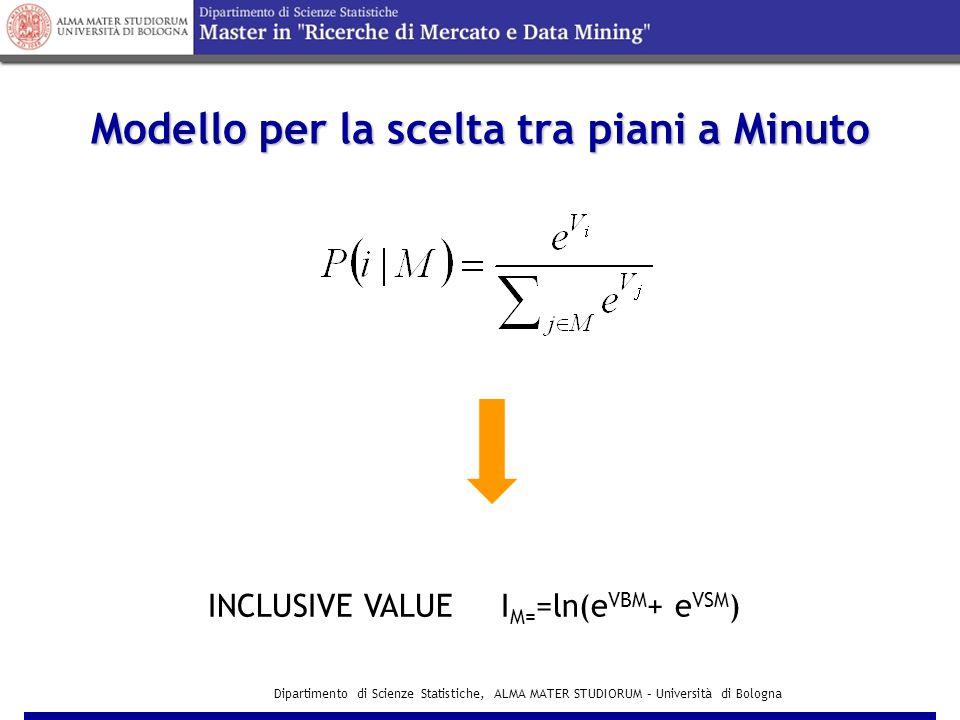 Dipartimento di Scienze Statistiche, ALMA MATER STUDIORUM – Università di Bologna …… the end….