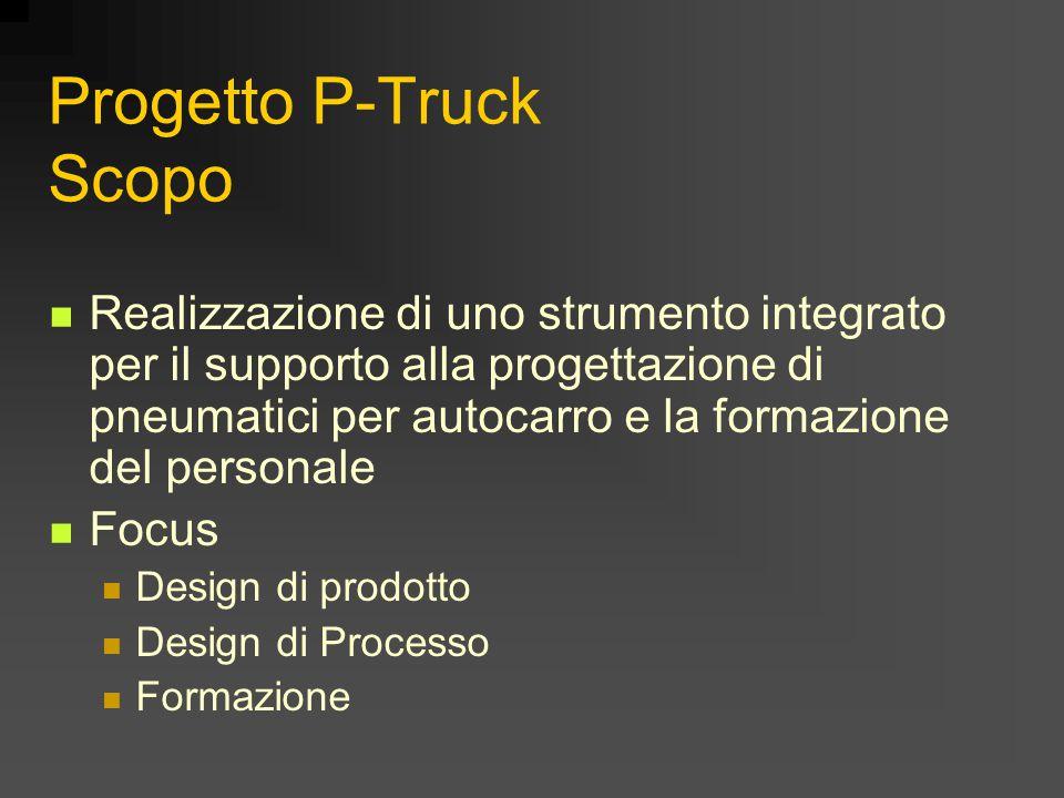 Scopo Realizzazione di uno strumento di supporto alla progettazione del processo di vulcanizzazione P-Truck KB Management P-Truck Training P-Truck Vulcanizzaz.