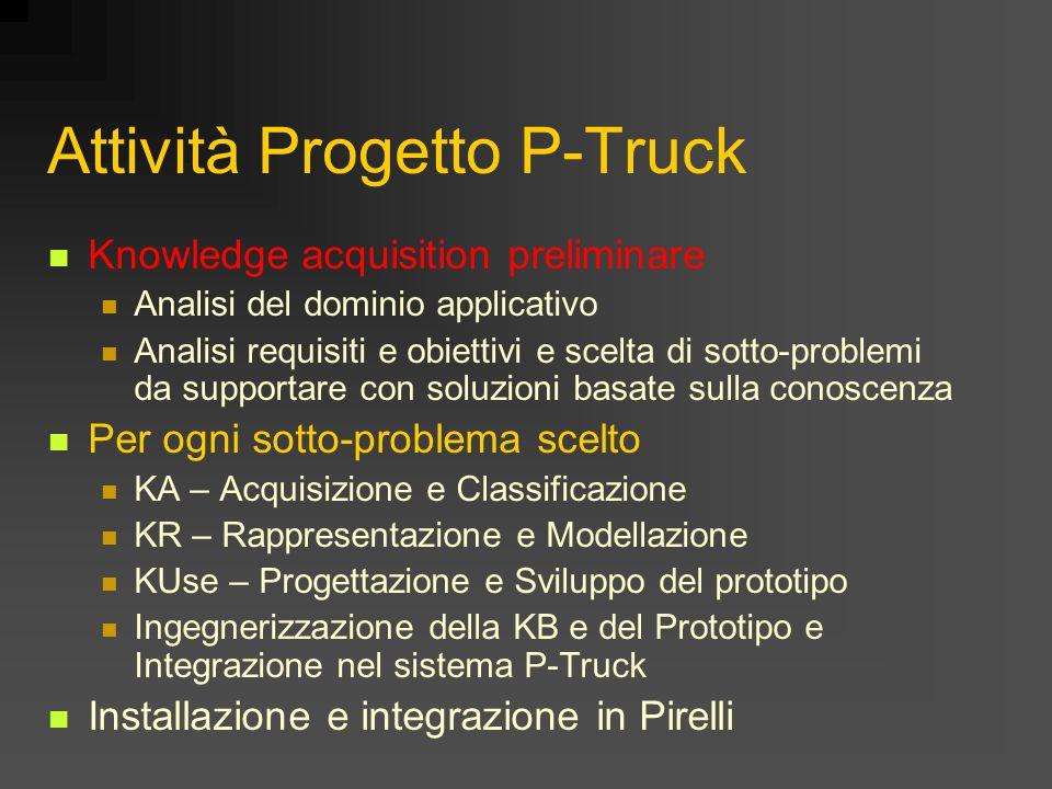 Ingegnerizzazione Del prototipo Nuova interfaccia utente Nuova interfaccia verso i Data Base P-Truck KB Management P-Truck Training P-Truck Vulcanizzaz.