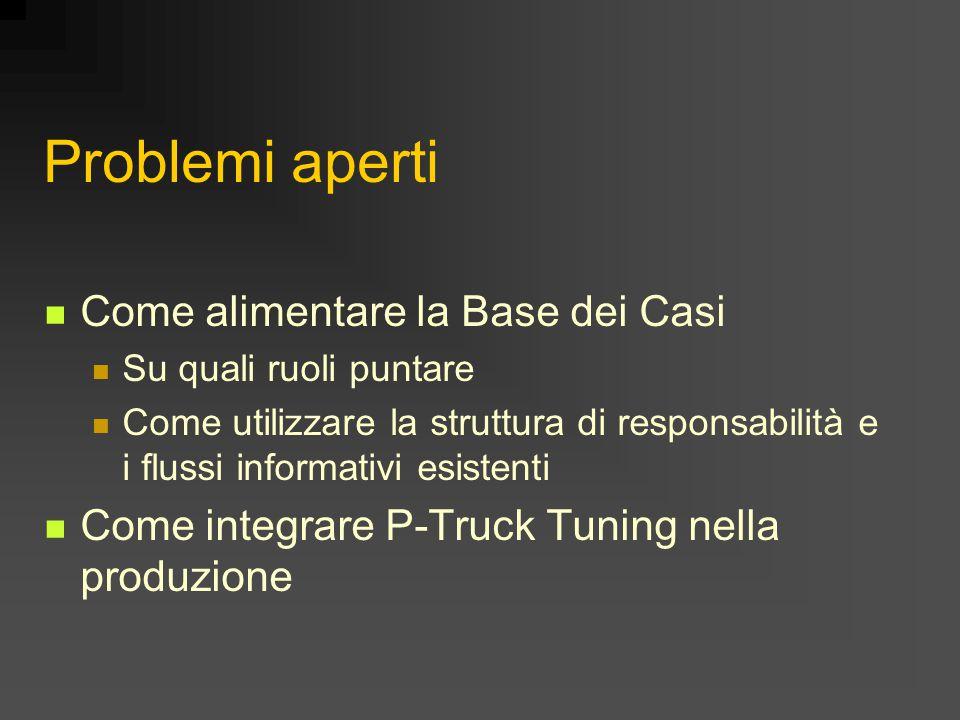 Problemi aperti Come alimentare la Base dei Casi Su quali ruoli puntare Come utilizzare la struttura di responsabilità e i flussi informativi esistenti Come integrare P-Truck Tuning nella produzione
