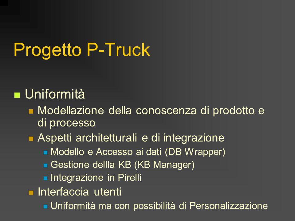 P-Truck – KB Management Strumento per la gestione, l'aggiornamento e l'interrogazione della Base della conoscenza del sistema P- Truck es.